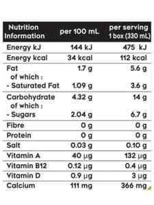 Thai Coco Sesame Almond Beverage 330ml NF
