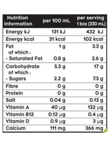 Thai Coco Sesame Coconut Beverage 330ml NF